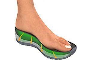 aktives Gehen mit Joya Schuhen